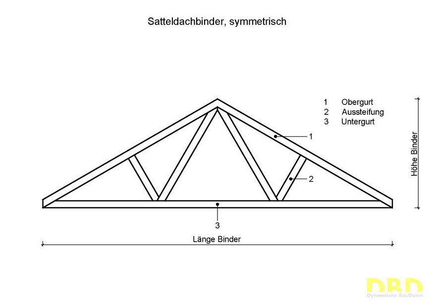 Dachkonstruktion dachbinder stahl aktuelle preise for Fachwerkkonstruktion stahl